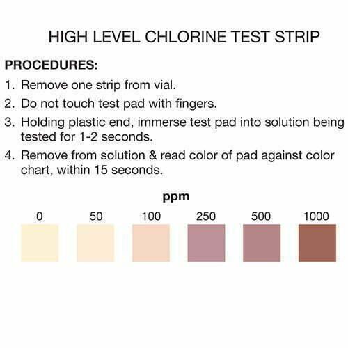 Chlorine Test Strips 0-1000ppm (vial of 100)