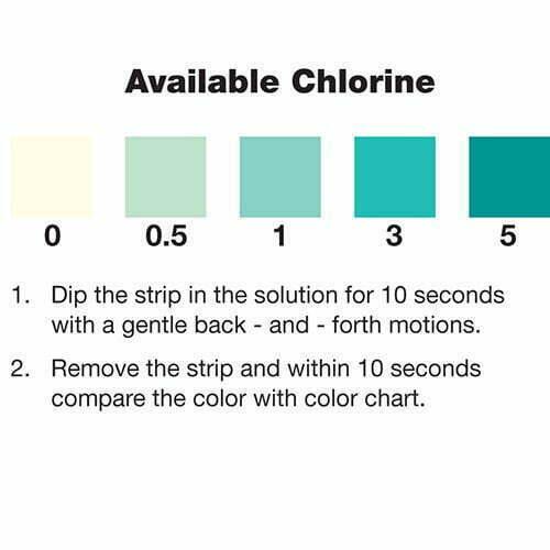Chlorine Test Strip 0-5ppm (vial of 50)