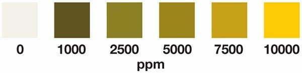 Chlorine Test Strips 0-10000ppm (vial of 100)