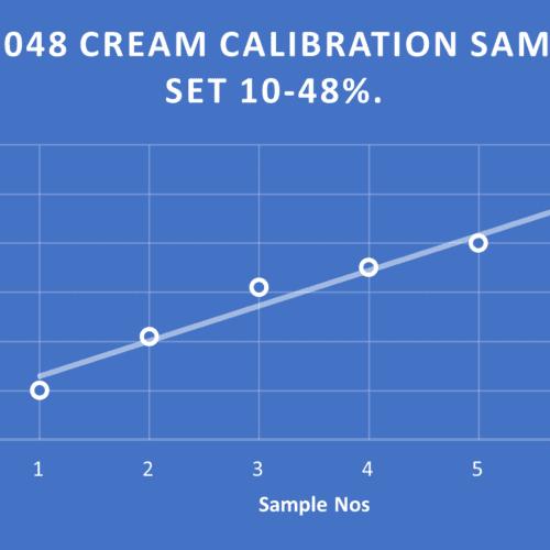 Dairy Calibration Standards